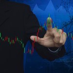 Strong Technical Signals and What They Mean to Traders