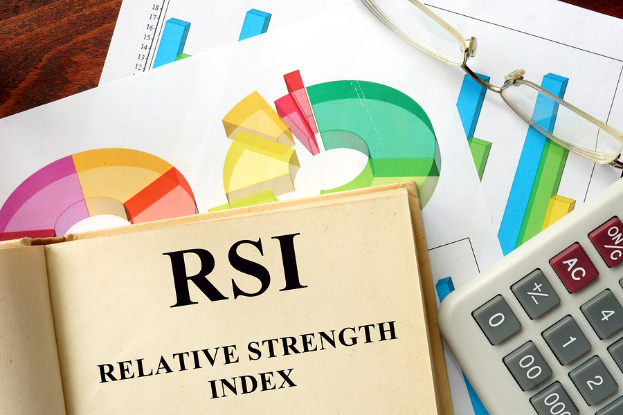 Using the Relative Strength Index (RSI) to Analyse a Trade Idea