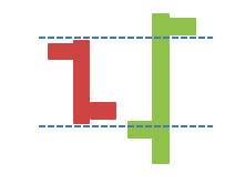 Bullish engulfing is part of Forex price action trading