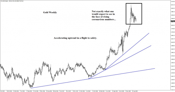Gold trade setup is attractive at these levels